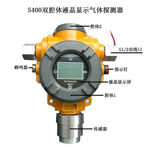 s400液晶屏现场显示型有毒bobapp客户端探测器
