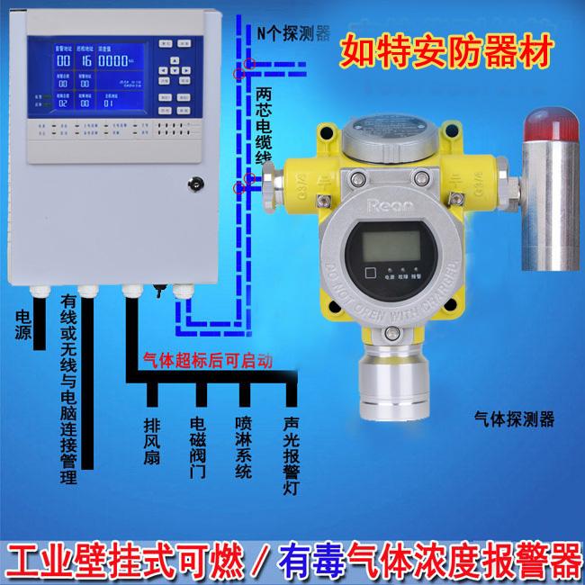 氯甲烷bobapp客户端报警器