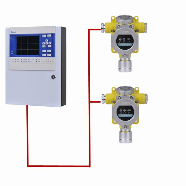 在线式VOCbobapp客户端检测报警器,工业燃气报警器